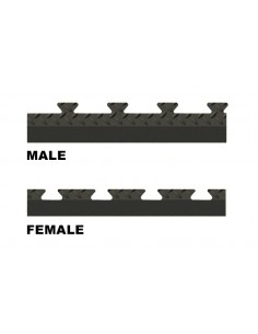 CheckerLok Edging Strips (Male/Female)