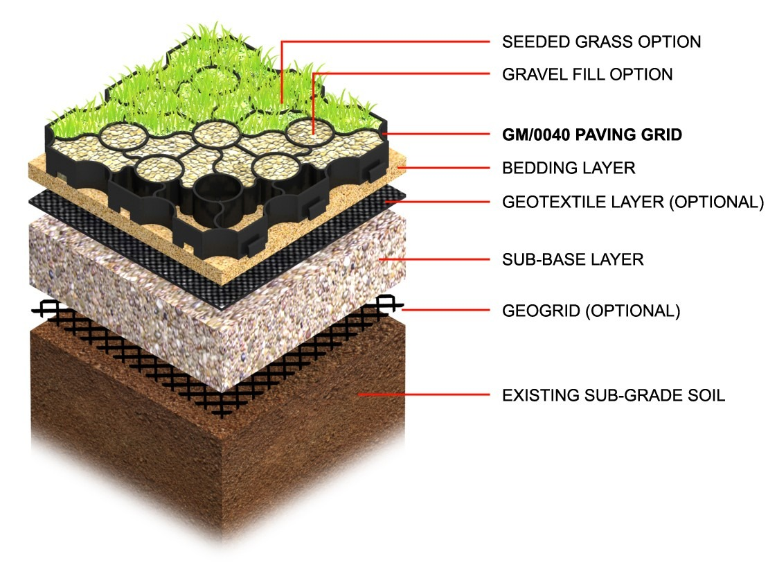 Grass Paver Molds Pictures To Pin On Pinterest Pinsdaddy
